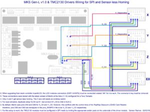 Modélisme/Imprimantes 3D/Hardware/MKS/GEN-L — Ordinoscope net